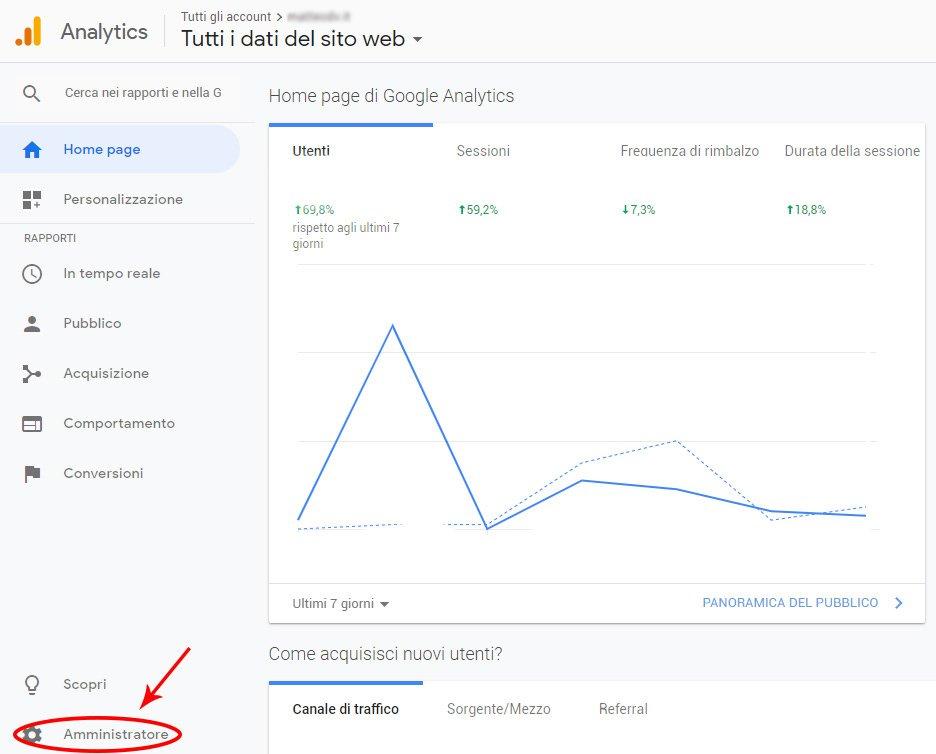 condividere-google-analytsics