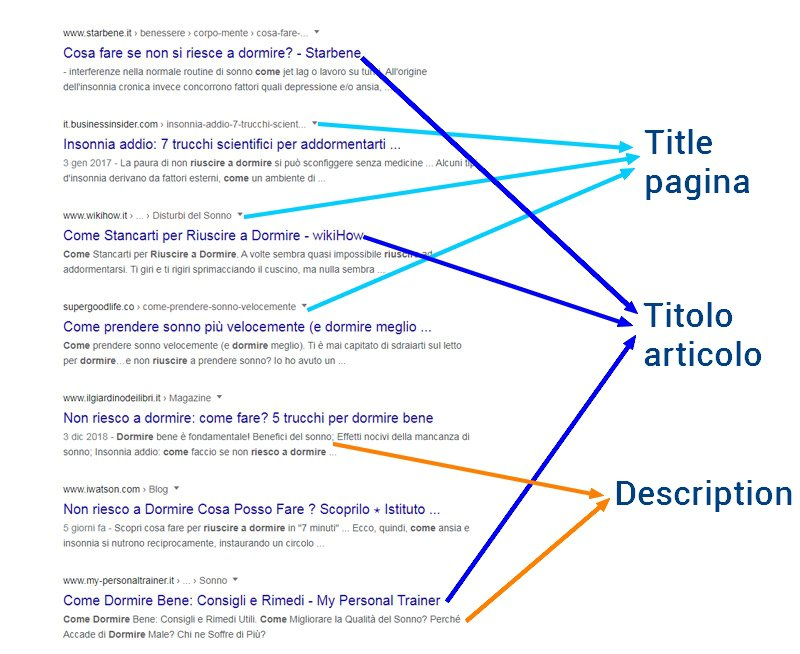 seo-ottimizzazione-dei-contenuti-matteodv