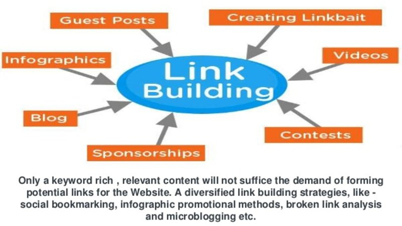 Link building gratis come farla e su quali siti?