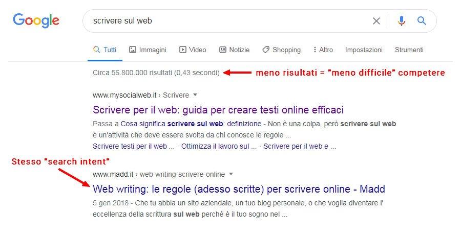 Scrivere-sul-web