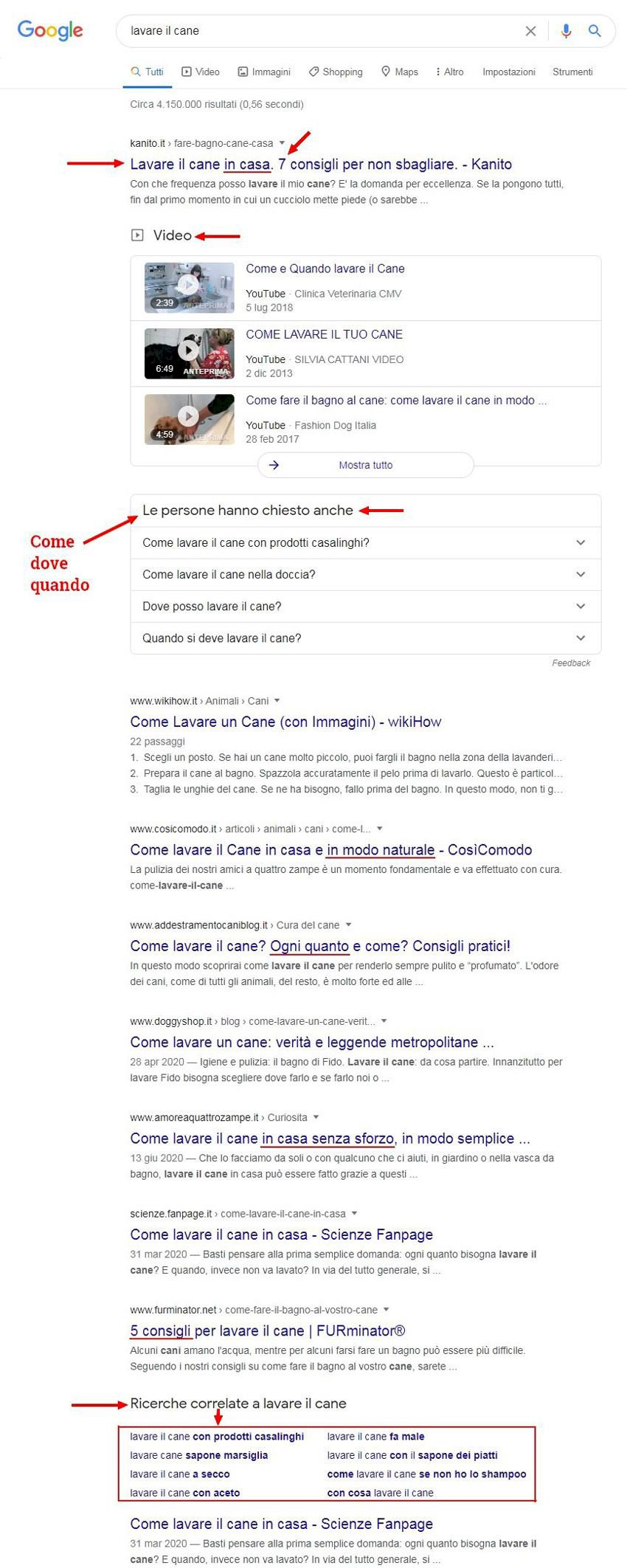 come fare keyword research con la SERP di Google