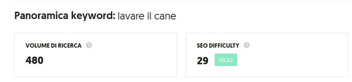 ricerca-parole-chiave-ubersuggest